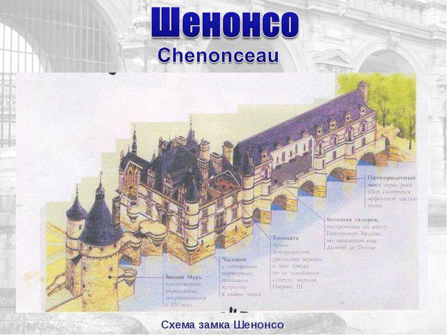 Схема замка Шенонсо