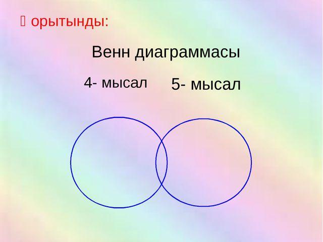 Венн диаграммасы 4- мысал 5- мысал Қорытынды: