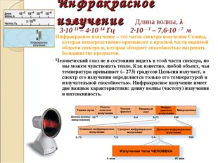 Инфракрасное излучение Инфракрасное излучение – это часть спектра излучения С