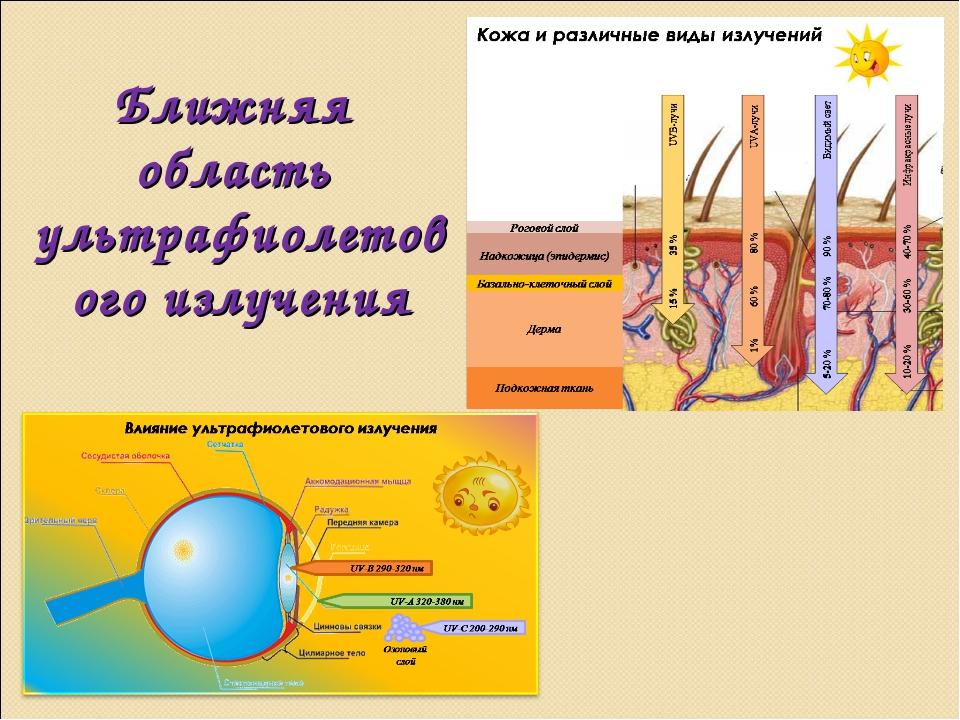 Ближняя область ультрафиолетового излучения