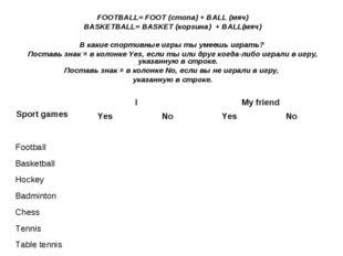 FOOTBALL= FOOT (стопа) + BALL (мяч) BASKETBALL= BASKET (корзина) + BALL(мяч)