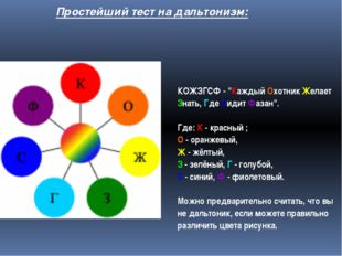 Простейший тест на дальтонизм:     КОЖЗГСФ