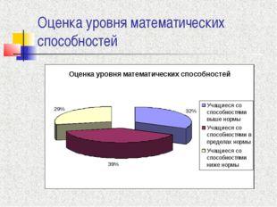 Оценка уровня математических способностей