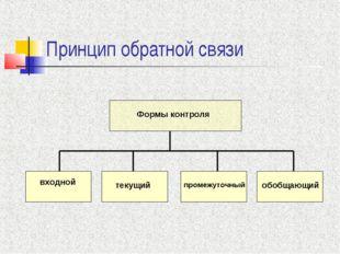 Принцип обратной связи