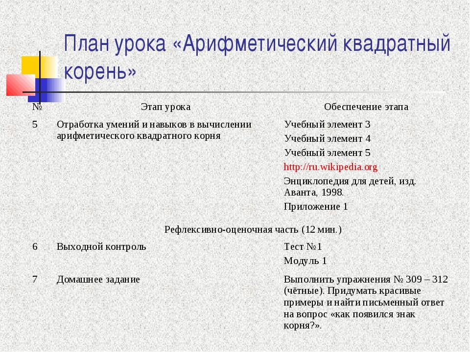 План урока «Арифметический квадратный корень»