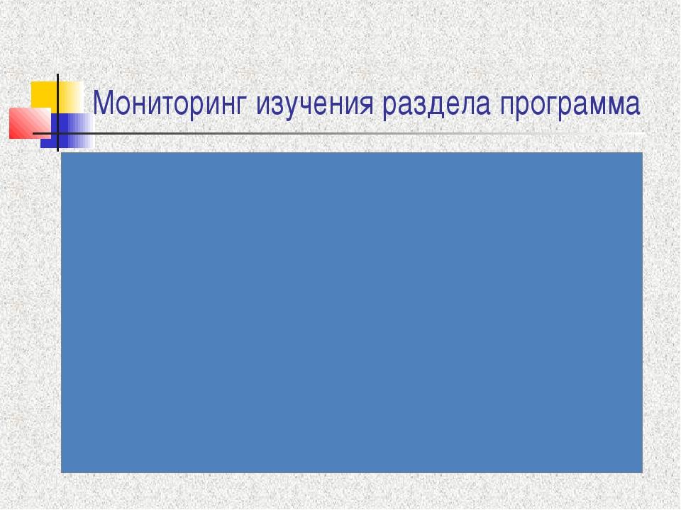 Мониторинг изучения раздела программа