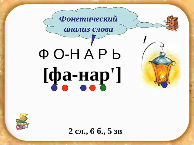 Ф О-Н А Р Ь 2 сл., 6 б., 5 зв. Фонетический анализ слова [фа-нар']