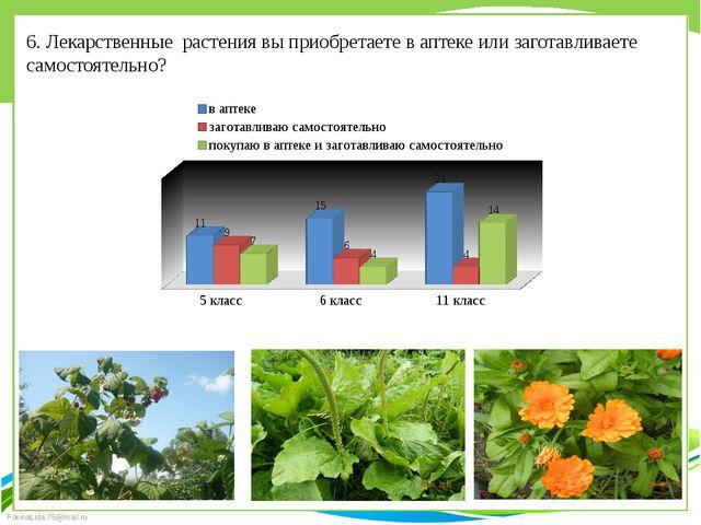6. Лекарственные растения вы приобретаете в аптеке или заготавливаете самосто...