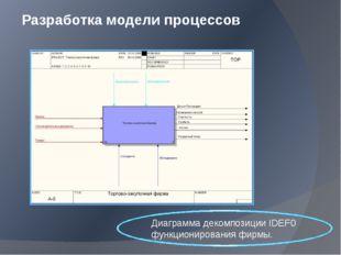 Разработка модели процессов Диаграмма декомпозиции IDEF0 функционирования фир