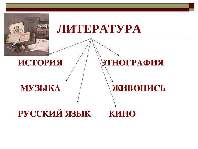 ЛИТЕРАТУРА ИСТОРИЯ ЭТНОГРАФИЯ МУЗЫКА ЖИВОПИСЬ РУССКИЙ ЯЗЫК КИНО
