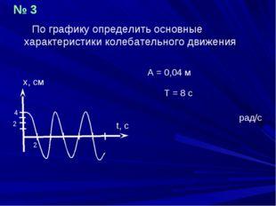 По графику определить основные характеристики колебательного движения А = 0,