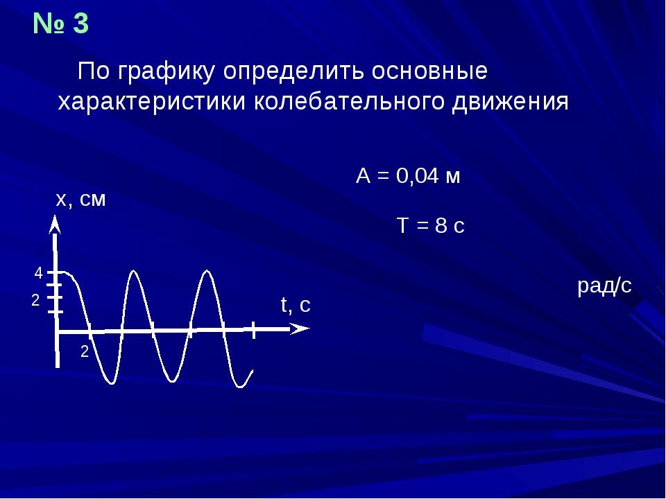 По графику определить основные характеристики колебательного движения А = 0,...