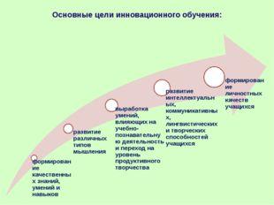 Основные цели инновационного обучения:
