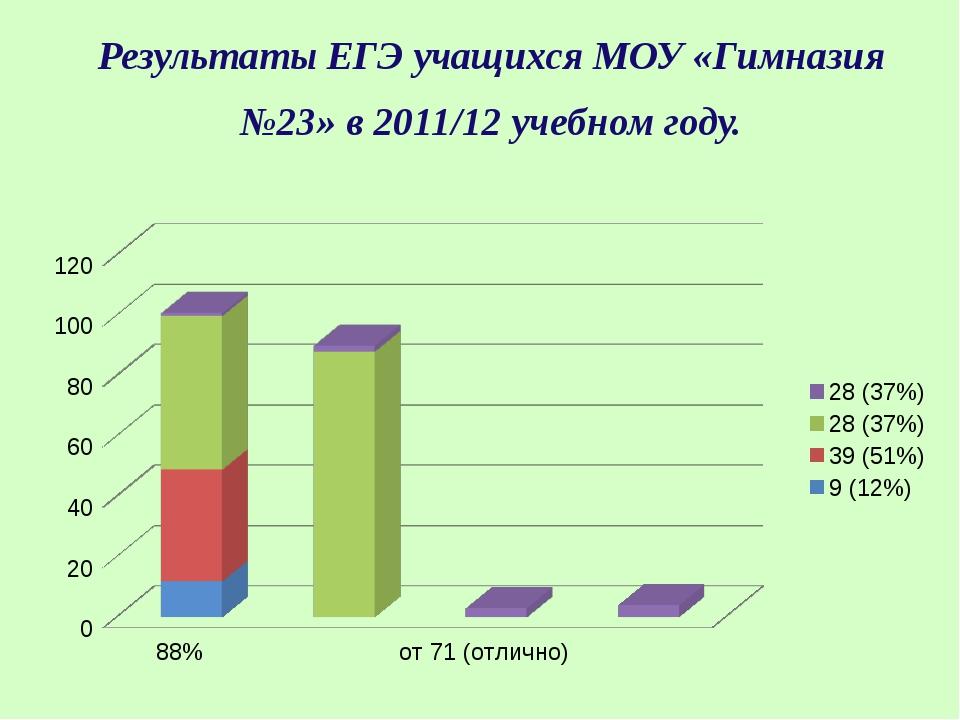 Результаты ЕГЭ учащихся МОУ «Гимназия №23» в 2011/12 учебном году.