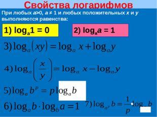 * Свойства логарифмов При любых а>0, а ≠ 1 и любых положительных х и у выполн