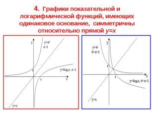 * 4. Графики показательной и логарифмической функций, имеющих одинаковое осно