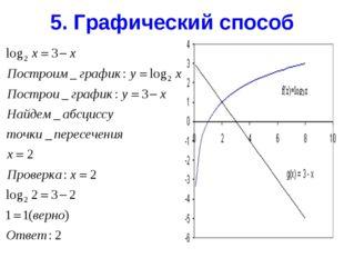 5. Графический способ *