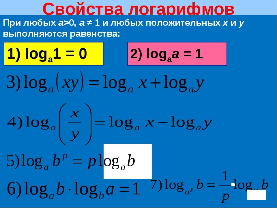 * Свойства логарифмов При любых а>0, а ≠ 1 и любых положительных х и у выполн...
