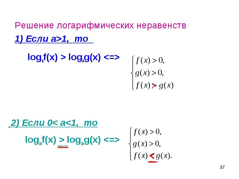 * Решение логарифмических неравенств 1) Если а>1, то logaf(x) > logag(x)  2)...