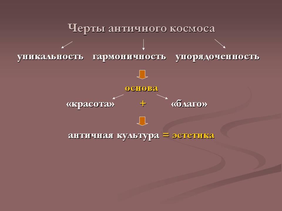 C:\Users\Зарема\Desktop\кос рис 1.jpg