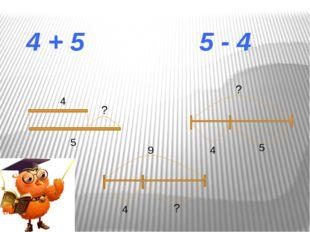 4 + 5 5 - 4 ? 4 5 ? 4 5 ? 4 9