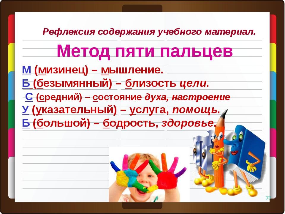 Рефлексия содержания учебного материал. Метод пяти пальцев * М(мизинец) – мы...