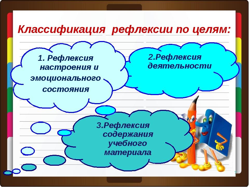 * Классификация рефлексии по целям: 3.Рефлексия содержания учебного материала...