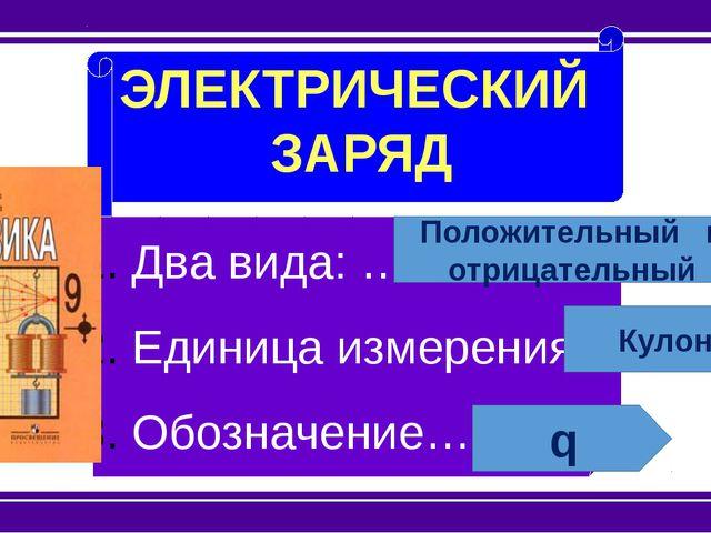 ЭЛЕКТРИЧЕСКИЙ ЗАРЯД Два вида: … Единица измерения … Обозначение… Положительн...