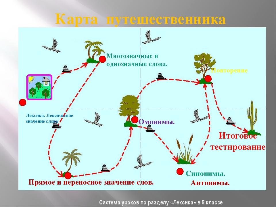 Система уроков по разделу «Лексика» в 5 классе Карта путешественника Антонимы...
