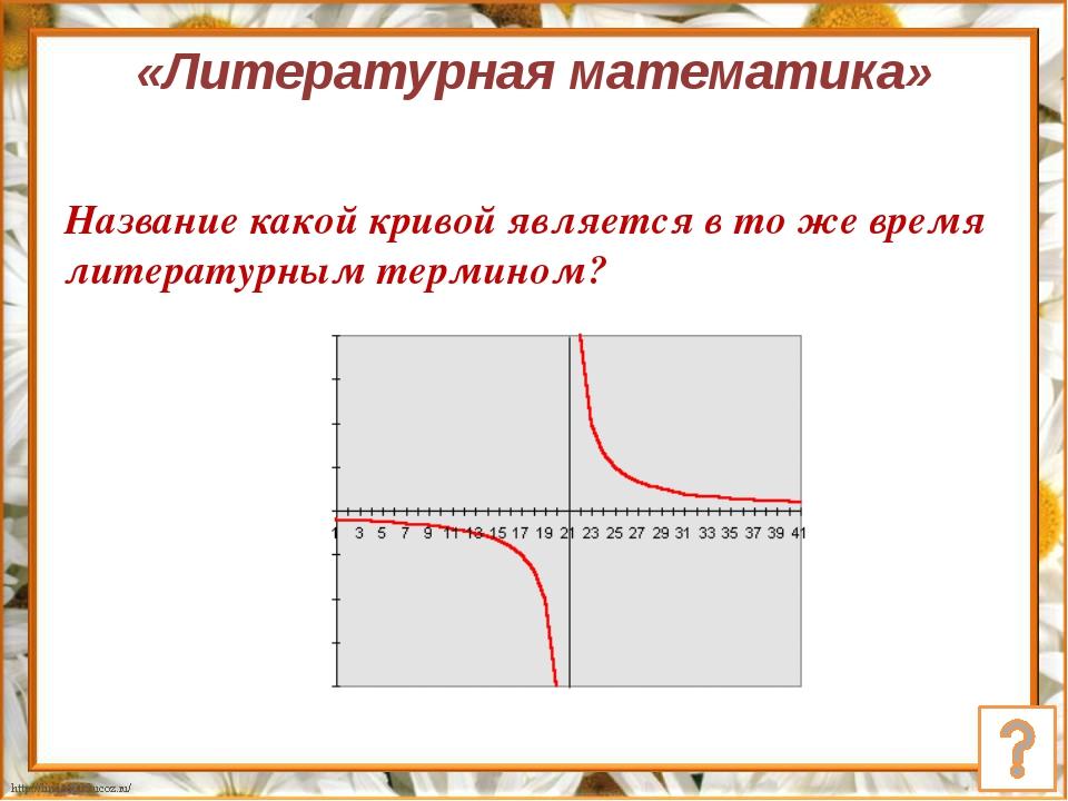 Кто из великих русских писателей составлял задачи по арифметике? Ответ: Л.Н....