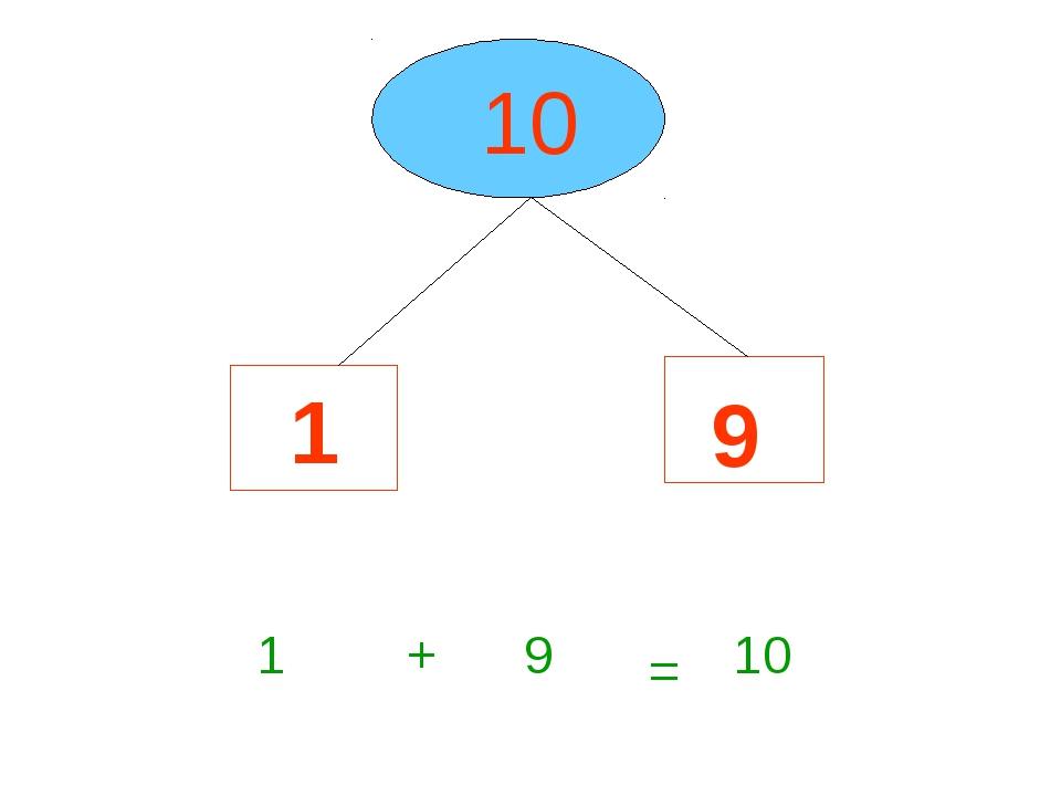 10 1 9 1 + 9 = 10