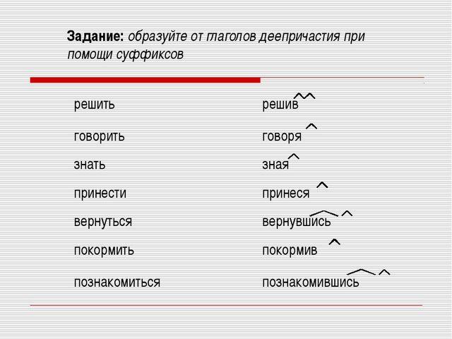Задание: образуйте от глаголов деепричастия при помощи суффиксов решить говор...