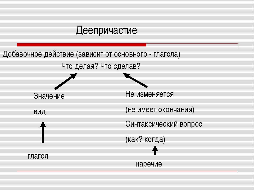 Деепричастие Добавочное действие (зависит от основного - глагола) Что делая?...