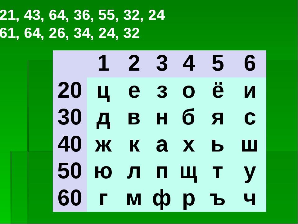 21, 43, 64, 36, 55, 32, 24 61, 64, 26, 34, 24, 32  1 2 3 4 5 6 20 ц е з о ё...