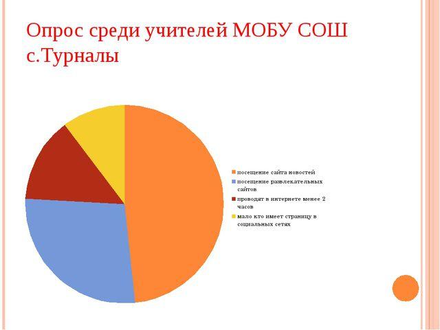 Опрос среди учителей МОБУ СОШ с.Турналы