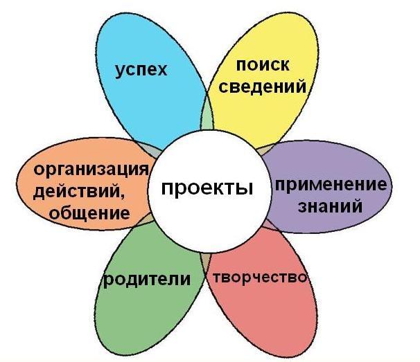 http://i.xn--80aaa4ahbicqbddew.xn--p1ai/u/de/0ec8a857f711e2af6cec60e3487f9b/-/%D0%9F%D1%80%D0%BE%D0%B5%D0%BA%D1%82.jpg
