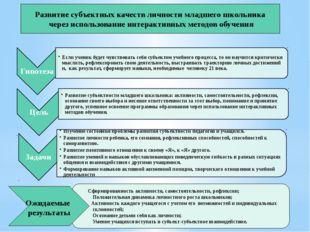 Развитие субъектных качеств личности младшего школьника через использование и
