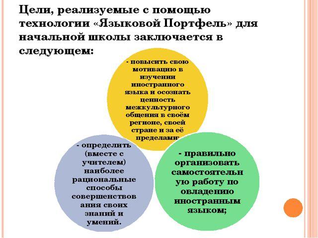 Цели, реализуемые с помощью технологии «Языковой Портфель» для начальной школ...