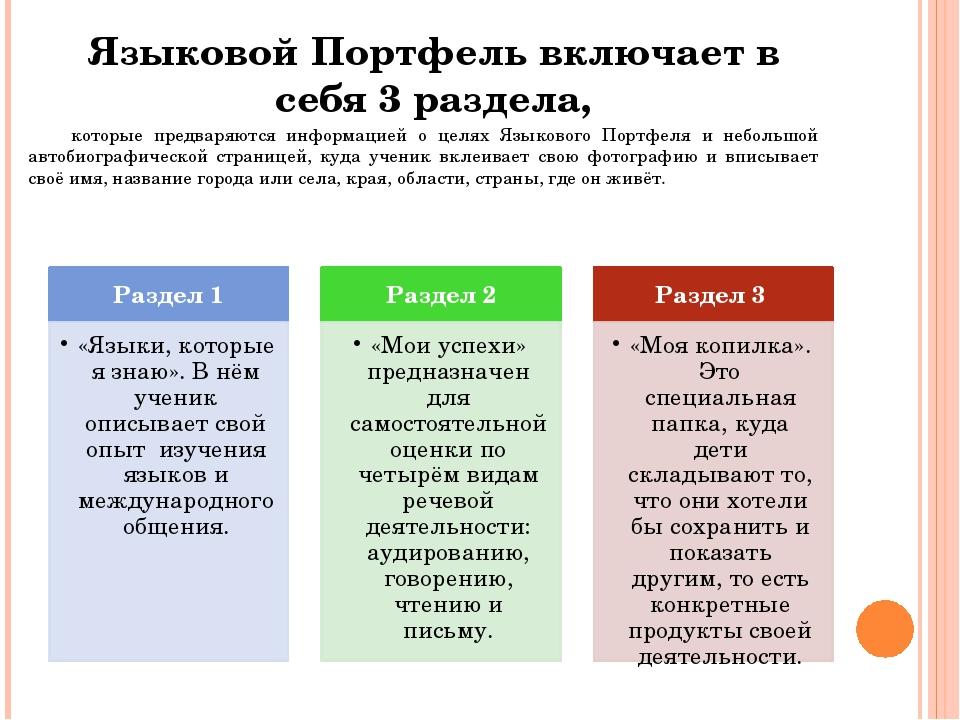 Языковой Портфель включает в себя 3 раздела, которые предваряются информацией...