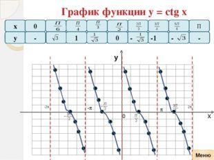 у=х2+2х у х у=х2+2х+2 -3 -2 -1 0 1 у 3 0 -1 0 3 х у=х2+2х-3