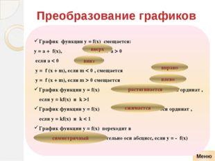 Преобразования графиков функций Построить графики функций: у = х2 у = 1,5 +