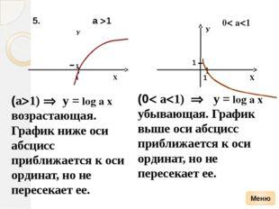 График функции у = cos x х у - у 0 1 -1 0 1 0 х 0 0  - 2 -2 2 - -1 0 1