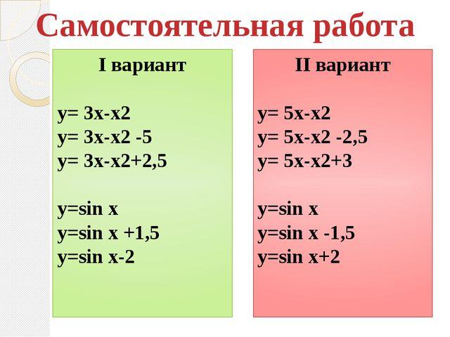 х у F=у(х) F=1,5у(х) Все точки графика функции F = m y (x), получаются из точ...