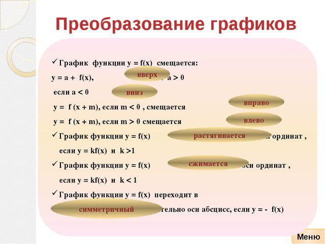 Преобразования графиков функций Построить графики функций: у = х2 у = 1,5 +...