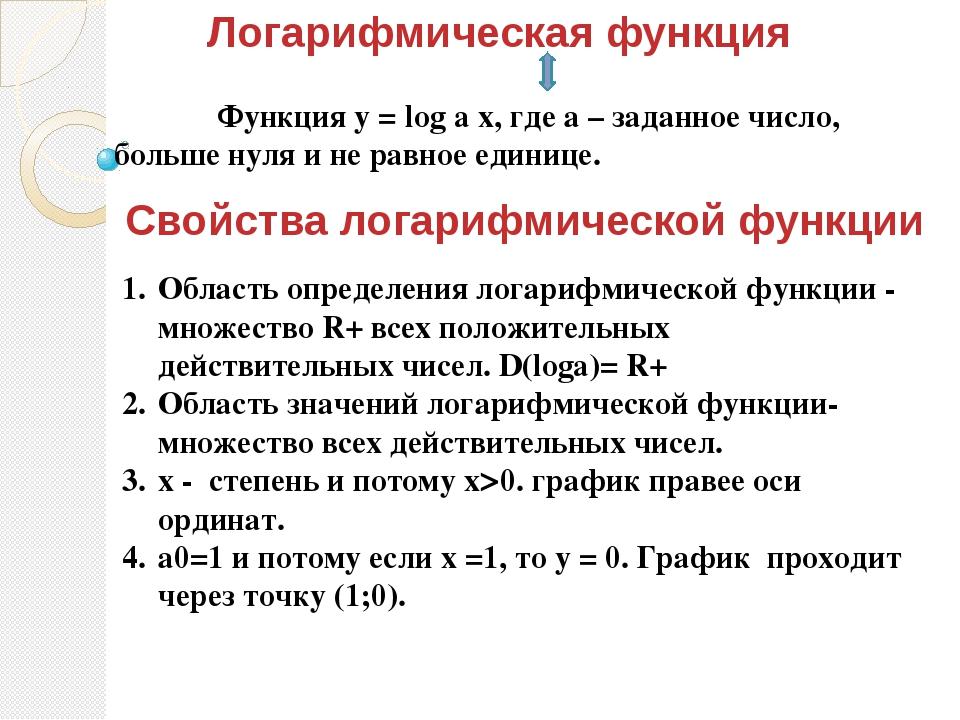 5. а 1 У 1 1 Х (а1)  у = log a x возрастающая. График ниже оси абсцисс при...