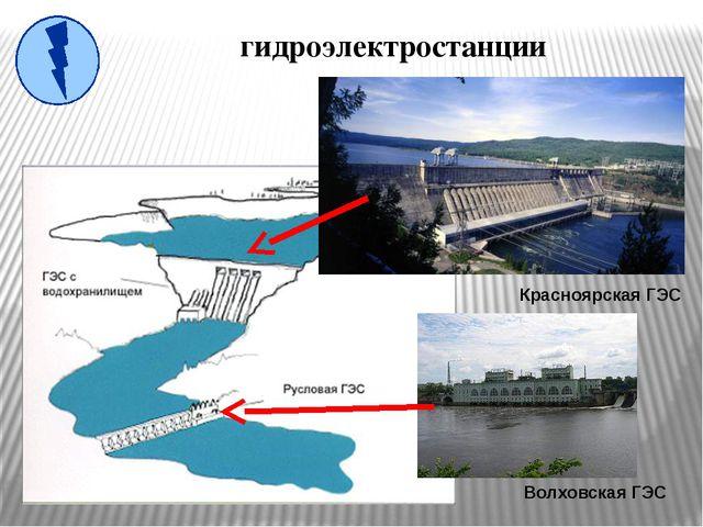 гидроэлектростанции Красноярская ГЭС Волховская ГЭС