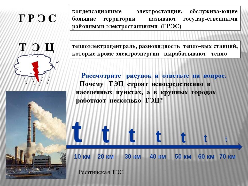 t t t t t t t 10 км 20 км 30 км 40 км 50 км 60 км 70 км Т Э Ц теплоэлектроце...