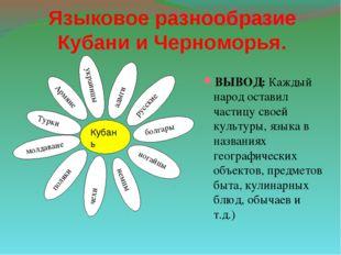 Языковое разнообразие Кубани и Черноморья. ВЫВОД: Каждый народ оставил частиц