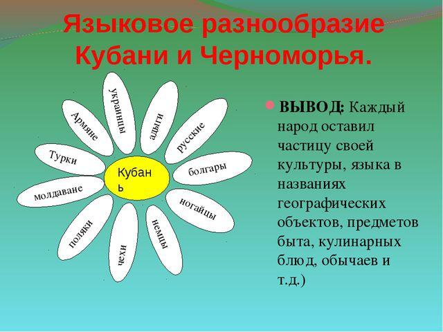 Языковое разнообразие Кубани и Черноморья. ВЫВОД: Каждый народ оставил частиц...