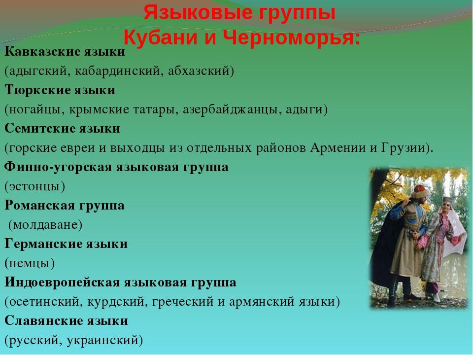 Языковые группы Кубани и Черноморья: Кавказские языки (адыгский, кабардинский...